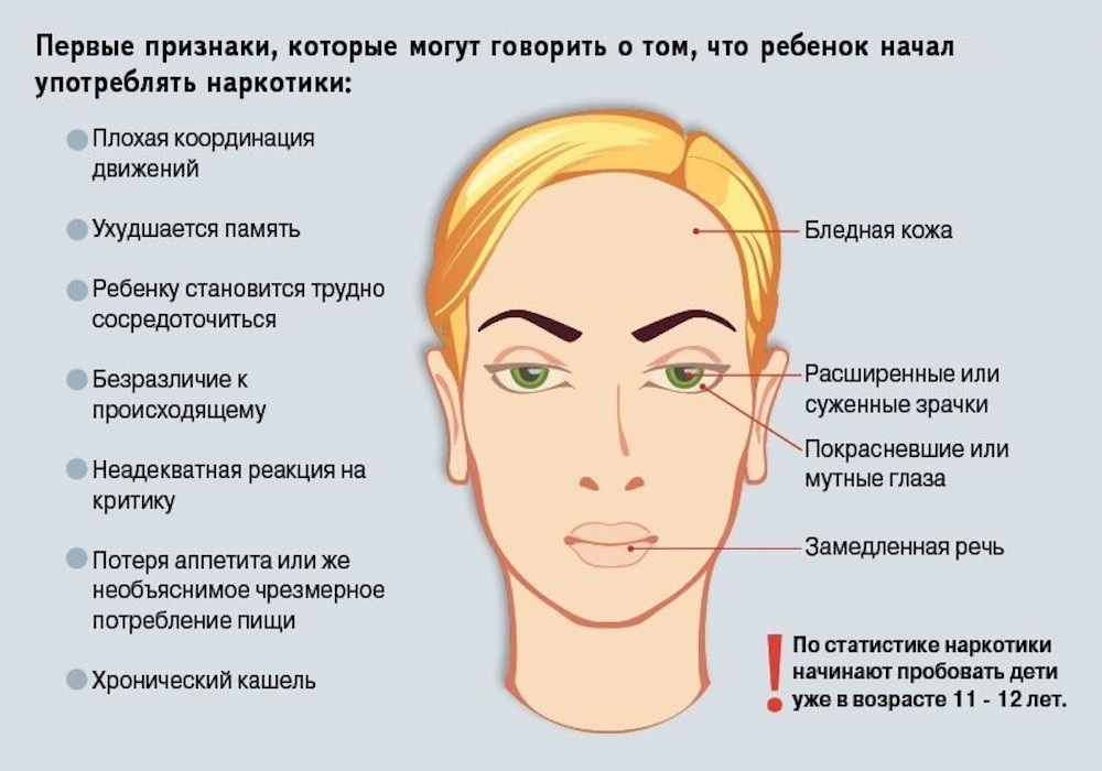 Признаки наркомании лечение центр кодирования от алкоголизма новосибирск